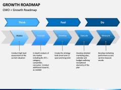 Growth Roadmap PPT Slide 8