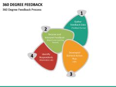 360 Degree Feedback PPT Slide 19