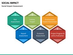 Social Impact PPT Slide 27