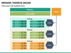Mission, Vision and Values PPT Slide 28