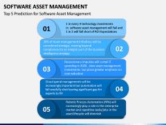 Software Asset Management PPT Slide 12