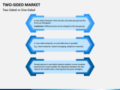 Two-Sided Market PPT Slide 11