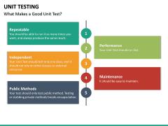 Unit Testing PPT Slide 18