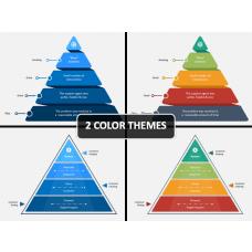 Customer Pyramid PPT Cove Slide