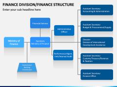 Finance Division PPT Slide 7
