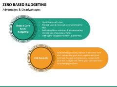 Zero Based Budgeting PPT Slide 22