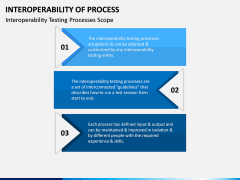 Interoperability of Processes PPT Slide 11