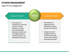 citizen engagement PPT slide 27