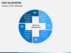 Cost Allocation PPT Slide 5