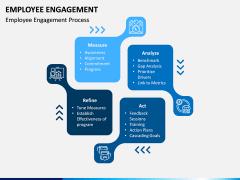 Employee Engagement PPT Slide 5
