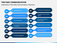 Two Way Communication PPT Slide 6
