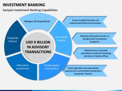 Investment Banking PPT Slide 12