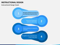 Instructional Design PPT Slide 15
