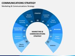 Communications Strategy PPT slide 3