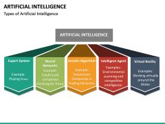 Artificial Intelligence PPT slide 22