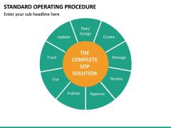 Standard Operating Procedure PPT slide 21