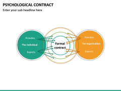 Psychological Contract PPT Slide 27