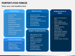 Porter's 5 Forces PPT Slide 9