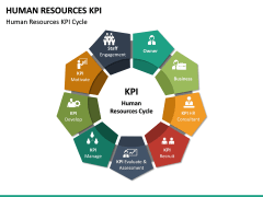 HR KPI PPT Slide 15