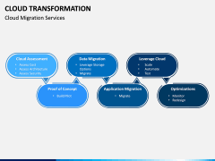 Cloud Transformation PPT Slide 13