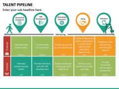 Talent Pipeline PPT Slide 24