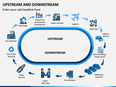 Upstream and Downstream PPT Slide 1