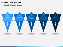 Marketing Pillars PPT Slide 13