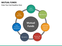 Mutual Funds PPT Slide 22
