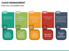 Cloud Management PPT Slide 28