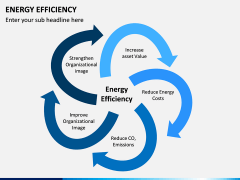 Energy Efficiency PPT Slide 8
