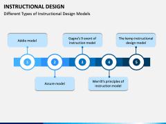 Instructional Design PPT Slide 16