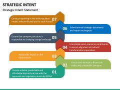 Strategic Intent PPT Slide 18