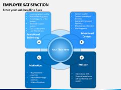 Employee Satisfaction PPT Slide 7