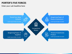 Porter's 5 Forces PPT Slide 7