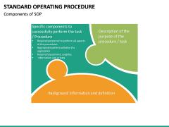 Standard Operating Procedure PPT slide 27
