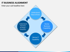 IT Business Alignment PPT Slide 14