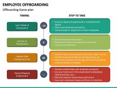 Employee Offboarding PPT Slide 26