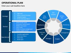 Operational Plan PPT Slide 15