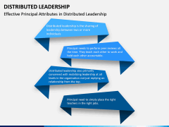 Distributed Leadership PPT Slide 15