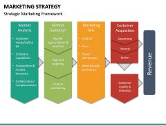 Marketing Strategy PPT Slide 40