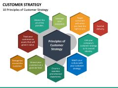 Customer Strategy PPT Slide 15