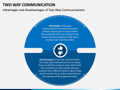 Two Way Communication PPT Slide 11