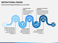 Instructional Design PPT Slide 14