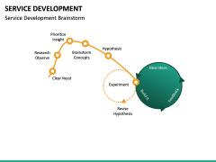 Service Development PPT Slide 15
