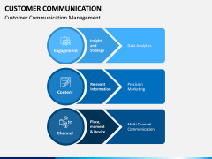 Customer Communication PPT Slide 5