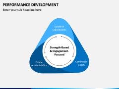 Performance Development PPT Slide 7
