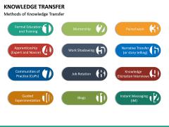 Knowledge Transfer PPT Slide 23