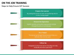 On the Job Training PPT Slide 22