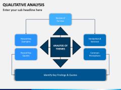 Qualitative Analysis PPT Slide 7