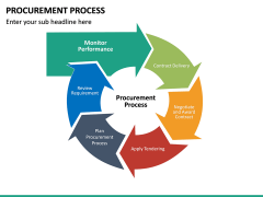 Procurement Process PPT Slide 20